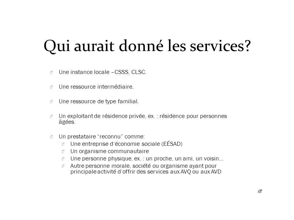 Qui aurait donné les services? O Une instance locale –CSSS, CLSC. O Une ressource intermédiaire. O Une ressource de type familial. O Un exploitant de