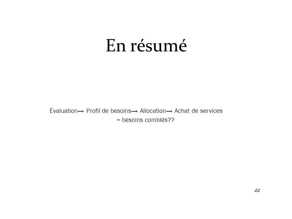 En résumé Évaluation→ Profil de besoins→ Allocation→ Achat de services = besoins comblés?? 22