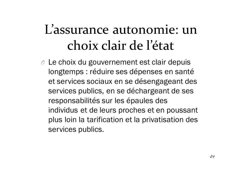 L'assurance autonomie: un choix clair de l'état O Le choix du gouvernement est clair depuis longtemps : réduire ses dépenses en santé et services soci