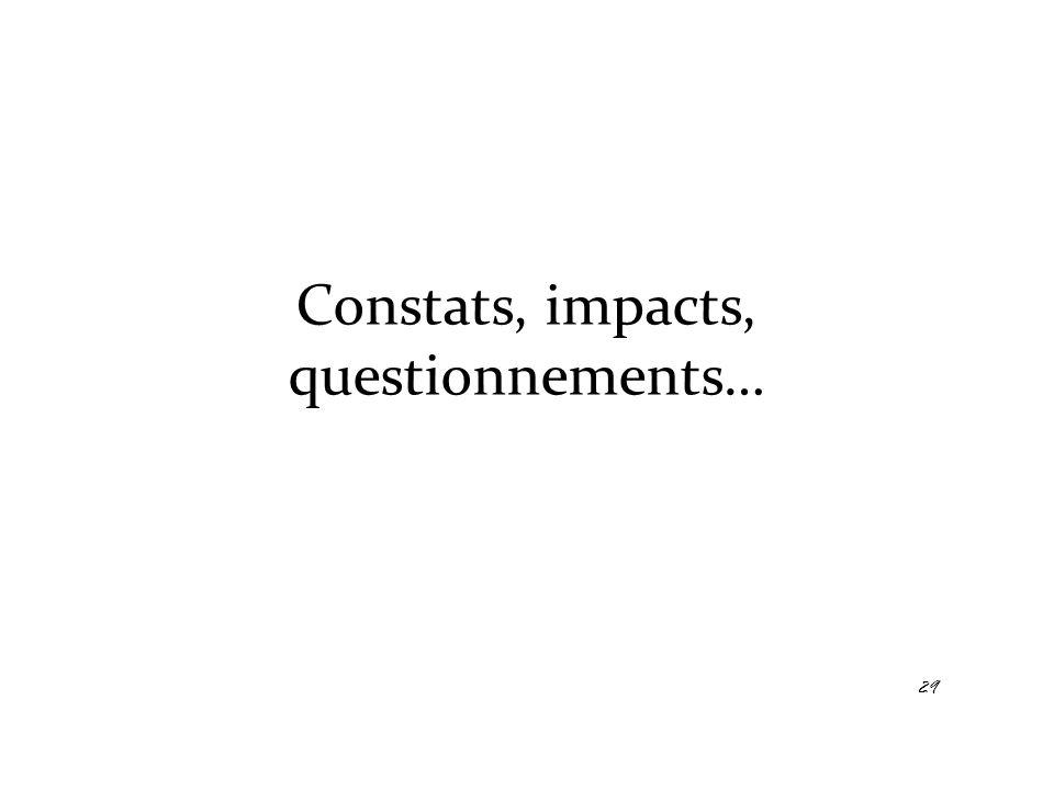 Constats, impacts, questionnements… 29