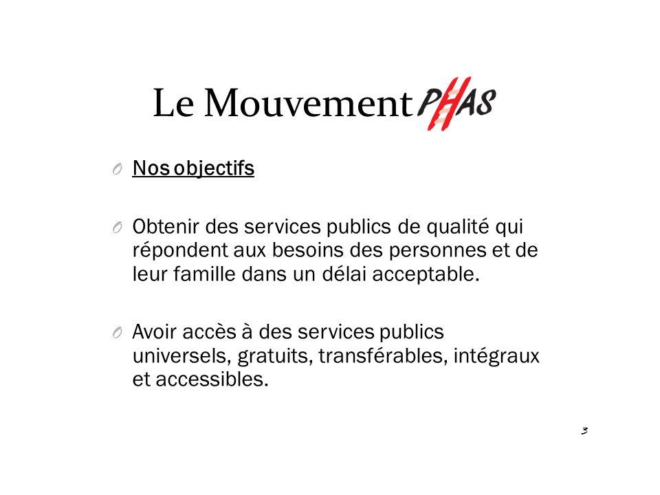 Chronologie de l'assurance autonomie O Parution du livre blanc, été 2013.