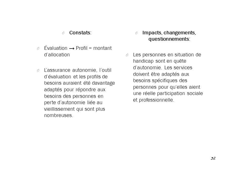 O Constats: O Évaluation → Profil = montant d'allocation O L'assurance autonomie, l'outil d'évaluation et les profils de besoins auraient été davantag