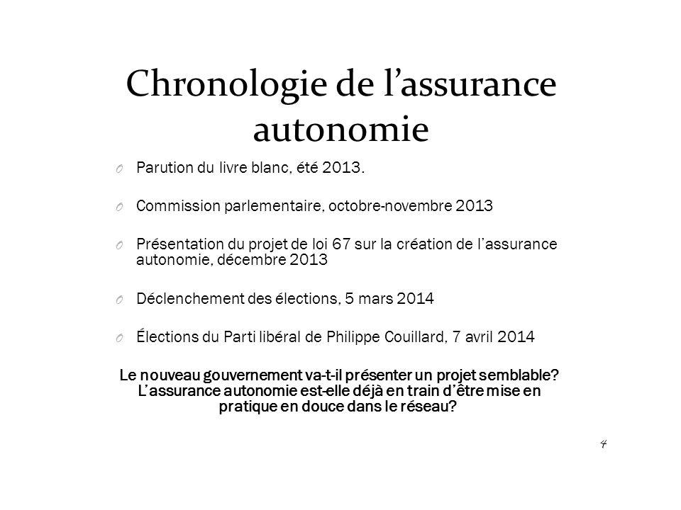 But du projet d'assurance autonomie O L'assurance autonomie était la réponse formulée par le ministre de la Santé et des Services sociaux, le Dr Réjean Hébert, au défi social et économique du vieillissement de la population.