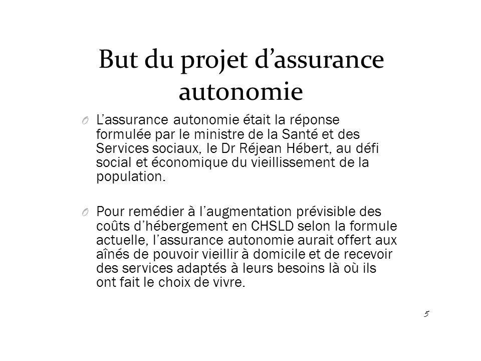 But du projet d'assurance autonomie O L'assurance autonomie était la réponse formulée par le ministre de la Santé et des Services sociaux, le Dr Réjea