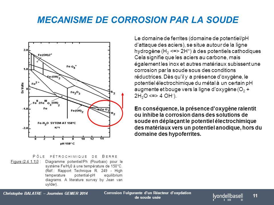 Corrosion Fulgurante d'un Réacteur d'oxydation de soude usée Christophe BALATRE – Journées GEMER 2014 11 MECANISME DE CORROSION PAR LA SOUDE Le domaine de ferrites (domaine de potentiel/pH d attaque des aciers), se situe autour de la ligne hydrogène (H 2 2H + ) à des potentiels cathodiques Cela signifie que les aciers au carbone, mais également les inox et autres matériaux subissent une corrosion par la soude sous des conditions réductrices.