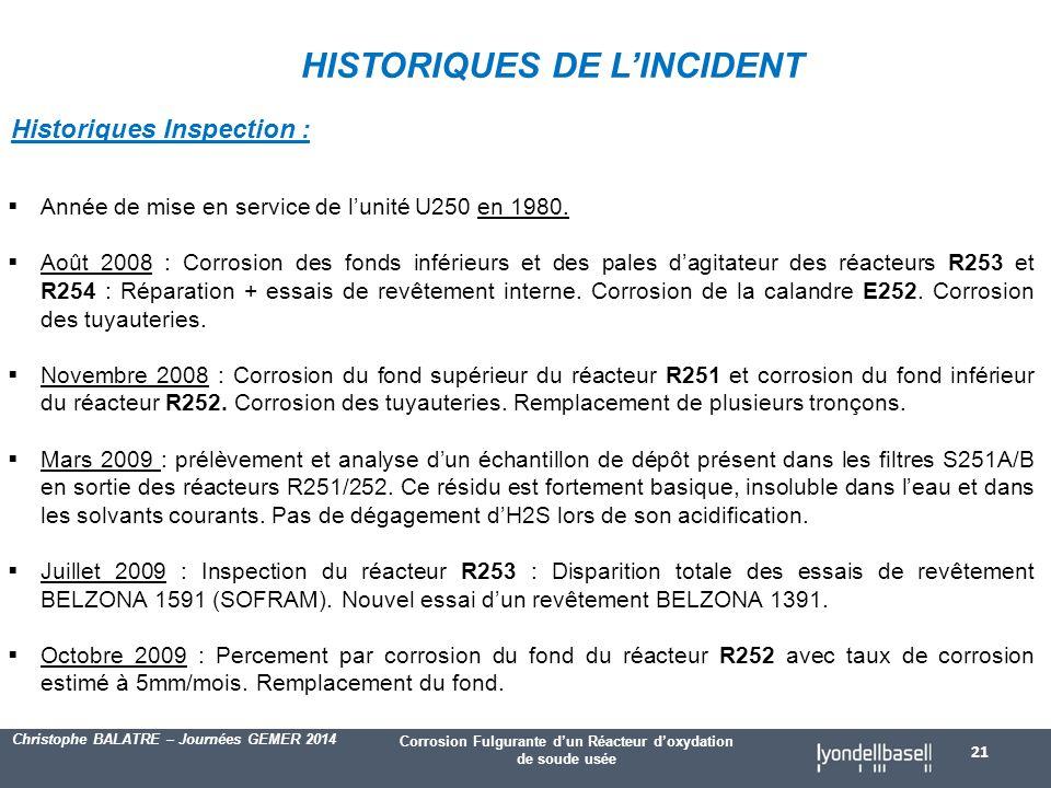 Corrosion Fulgurante d'un Réacteur d'oxydation de soude usée Christophe BALATRE – Journées GEMER 2014 HISTORIQUES DE L'INCIDENT Historiques Inspection :  Année de mise en service de l'unité U250 en 1980.