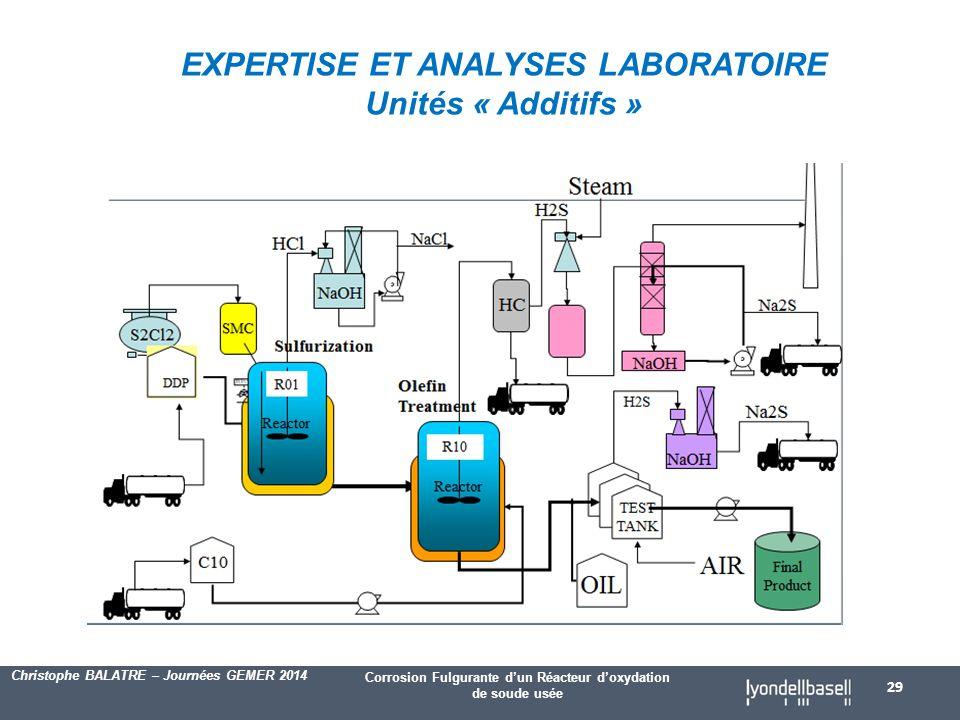 Corrosion Fulgurante d'un Réacteur d'oxydation de soude usée Christophe BALATRE – Journées GEMER 2014 29 EXPERTISE ET ANALYSES LABORATOIRE Unités « Additifs »