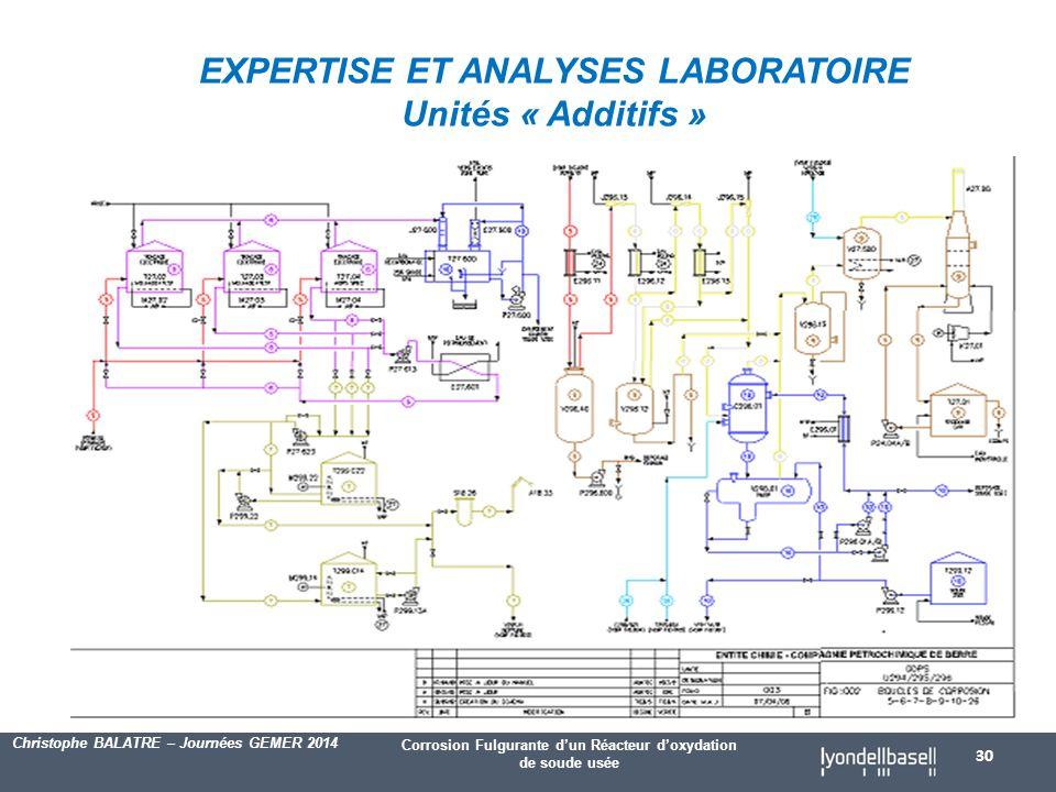 Corrosion Fulgurante d'un Réacteur d'oxydation de soude usée Christophe BALATRE – Journées GEMER 2014 30 EXPERTISE ET ANALYSES LABORATOIRE Unités « Additifs »
