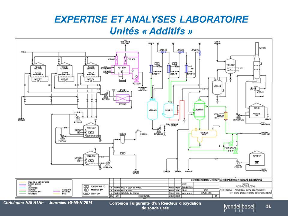 Corrosion Fulgurante d'un Réacteur d'oxydation de soude usée Christophe BALATRE – Journées GEMER 2014 31 EXPERTISE ET ANALYSES LABORATOIRE Unités « Additifs »