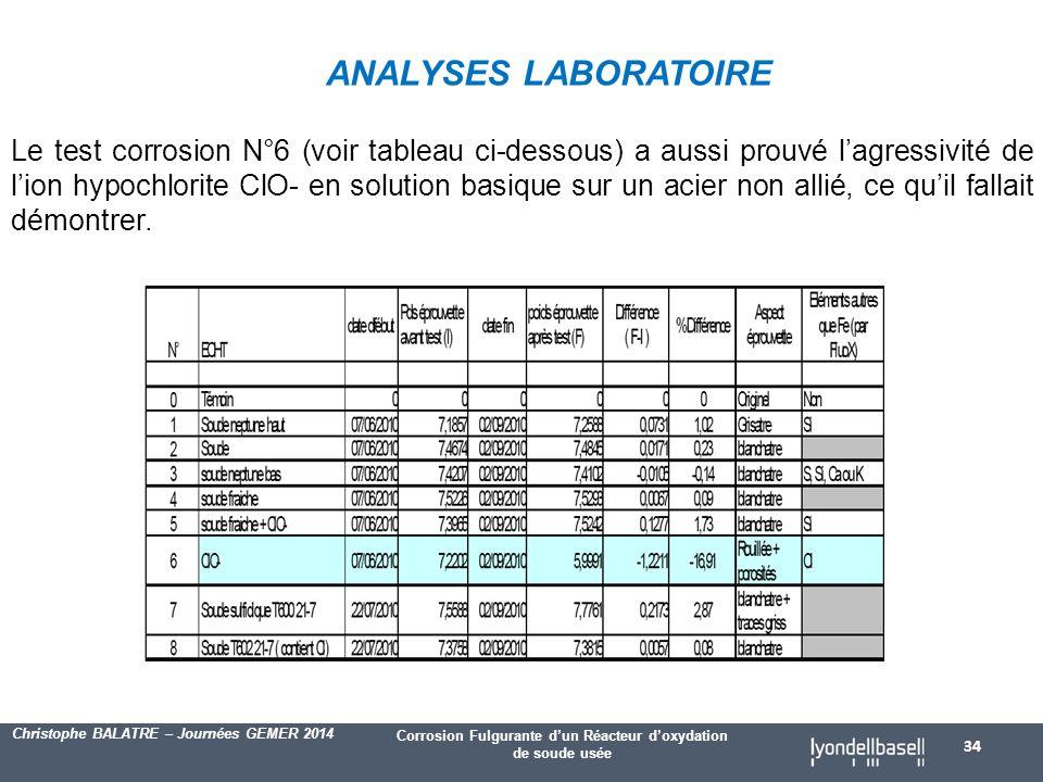 Corrosion Fulgurante d'un Réacteur d'oxydation de soude usée Christophe BALATRE – Journées GEMER 2014 Le test corrosion N°6 (voir tableau ci-dessous) a aussi prouvé l'agressivité de l'ion hypochlorite ClO- en solution basique sur un acier non allié, ce qu'il fallait démontrer.