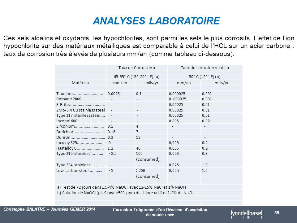 Corrosion Fulgurante d'un Réacteur d'oxydation de soude usée Christophe BALATRE – Journées GEMER 2014 Ces sels alcalins et oxydants, les hypochlorites, sont parmi les sels le plus corrosifs.