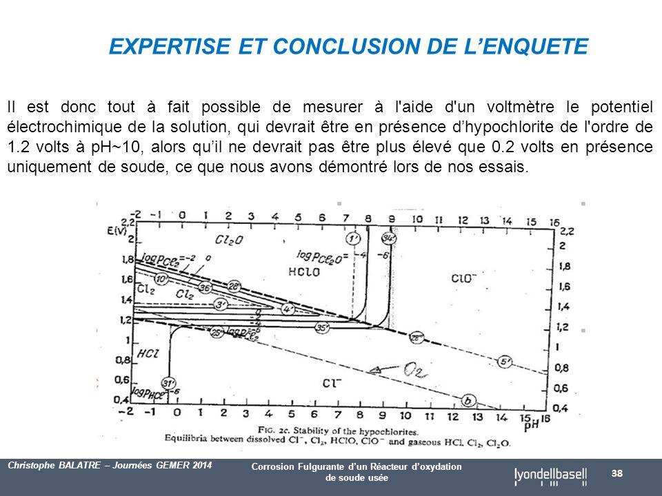 Corrosion Fulgurante d'un Réacteur d'oxydation de soude usée Christophe BALATRE – Journées GEMER 2014 Il est donc tout à fait possible de mesurer à l aide d un voltmètre le potentiel électrochimique de la solution, qui devrait être en présence d'hypochlorite de l ordre de 1.2 volts à pH~10, alors qu'il ne devrait pas être plus élevé que 0.2 volts en présence uniquement de soude, ce que nous avons démontré lors de nos essais.