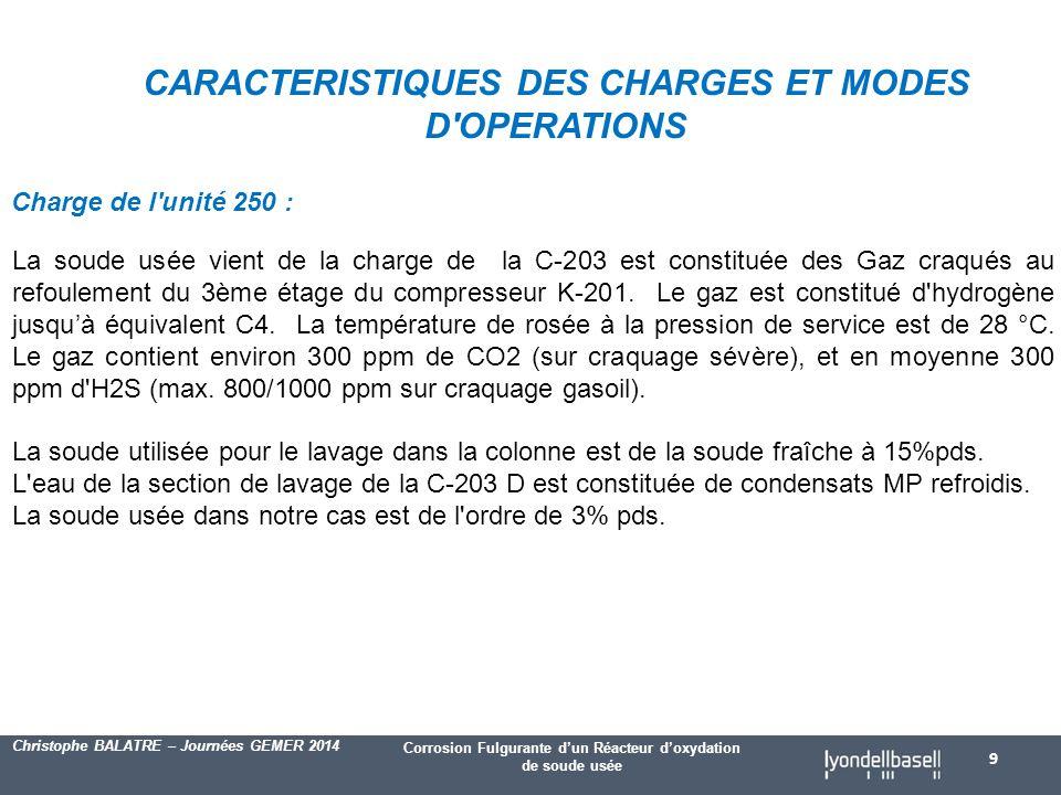 Corrosion Fulgurante d'un Réacteur d'oxydation de soude usée Christophe BALATRE – Journées GEMER 2014 CARACTERISTIQUES DES CHARGES ET MODES D OPERATIONS Charge de l unité 250 : La soude usée vient de la charge de la C-203 est constituée des Gaz craqués au refoulement du 3ème étage du compresseur K-201.