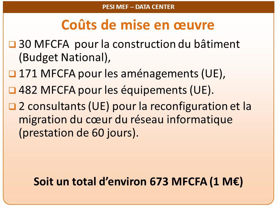PESI MEF – DATA CENTER Coûts de mise en œuvre  30 MFCFA pour la construction du bâtiment (Budget National),  171 MFCFA pour les aménagements (UE), 