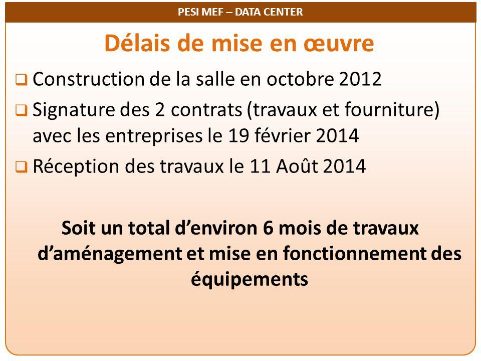 PESI MEF – DATA CENTER Délais de mise en œuvre  Construction de la salle en octobre 2012  Signature des 2 contrats (travaux et fourniture) avec les