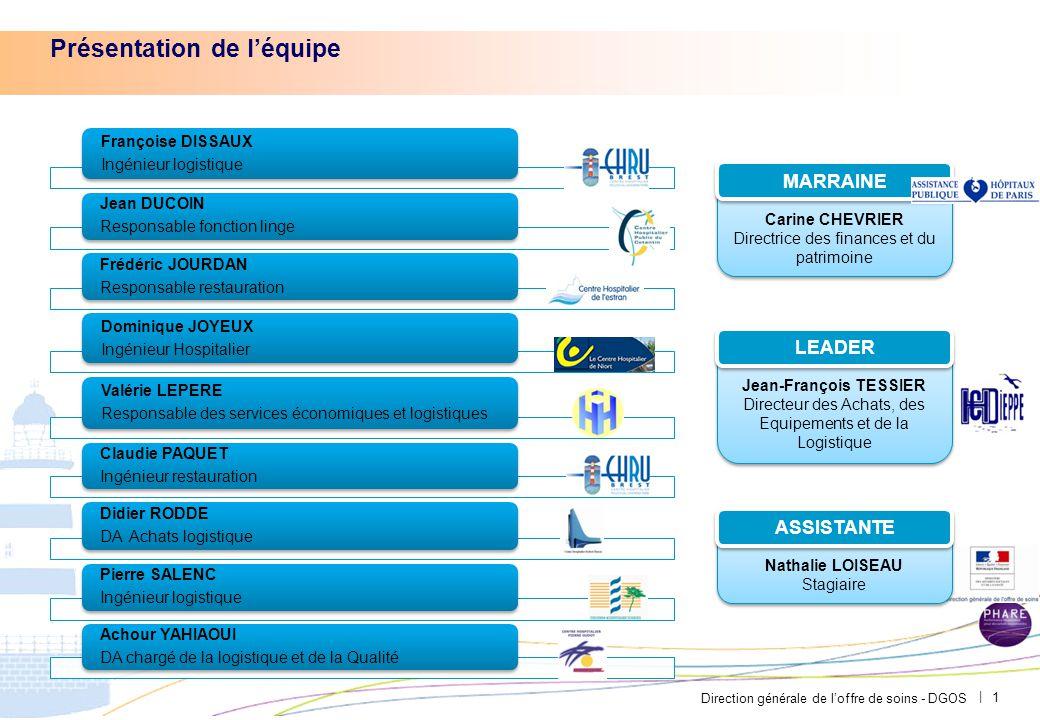 Direction générale de l'offre de soins - DGOS | Présentation de l'équipe Françoise DISSAUX Ingénieur logistique Jean DUCOIN Responsable fonction linge