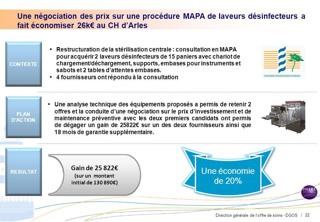 Direction générale de l'offre de soins - DGOS | 22 ▪ Restructuration de la stérilisation centrale : consultation en MAPA pour acquérir 2 laveurs désin