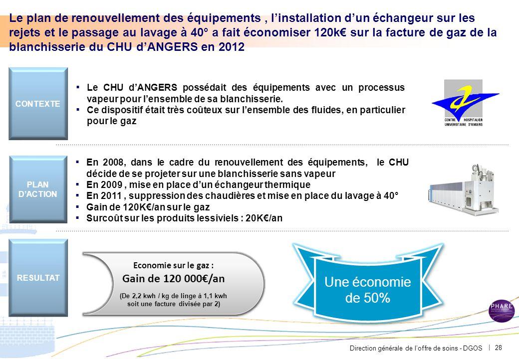 Direction générale de l'offre de soins - DGOS | Le plan de renouvellement des équipements, l'installation d'un échangeur sur les rejets et le passage