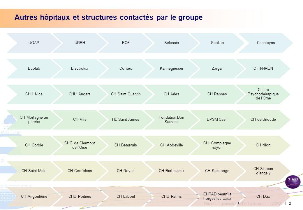 Direction générale de l'offre de soins - DGOS | Autres hôpitaux et structures contactés par le groupe 2 UGAPURBHEC6SclessinScofob EcolabElectroluxCofi