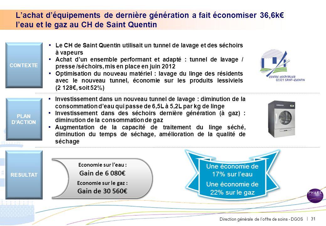 Direction générale de l'offre de soins - DGOS | L'achat d'équipements de dernière génération a fait économiser 36,6k€ l'eau et le gaz au CH de Saint Q