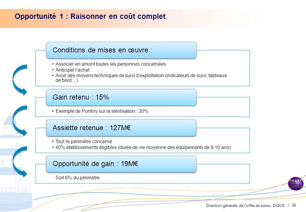 Direction générale de l'offre de soins - DGOS | Opportunité 1 : Raisonner en coût complet 36