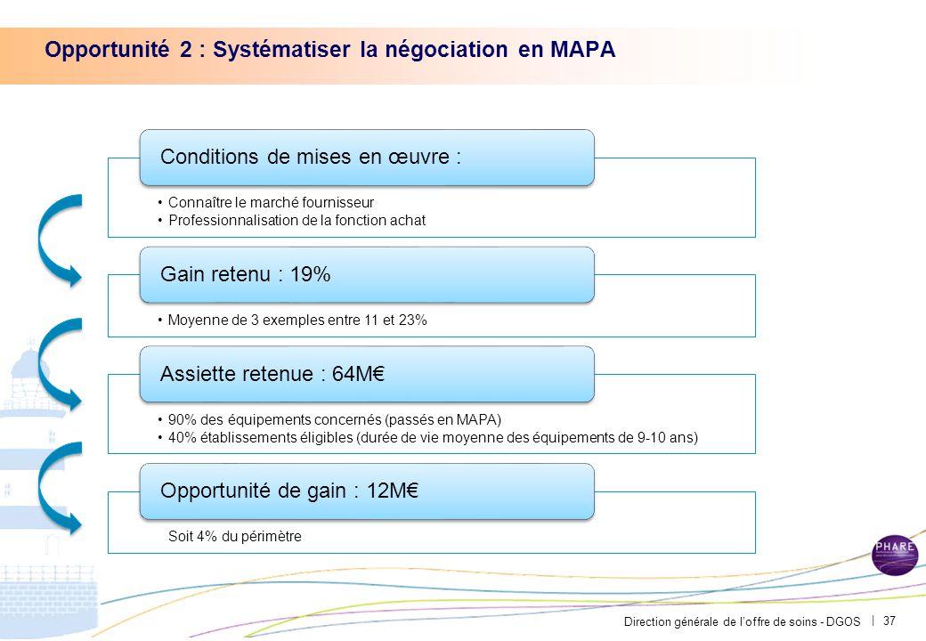 Direction générale de l'offre de soins - DGOS | Opportunité 2 : Systématiser la négociation en MAPA 37