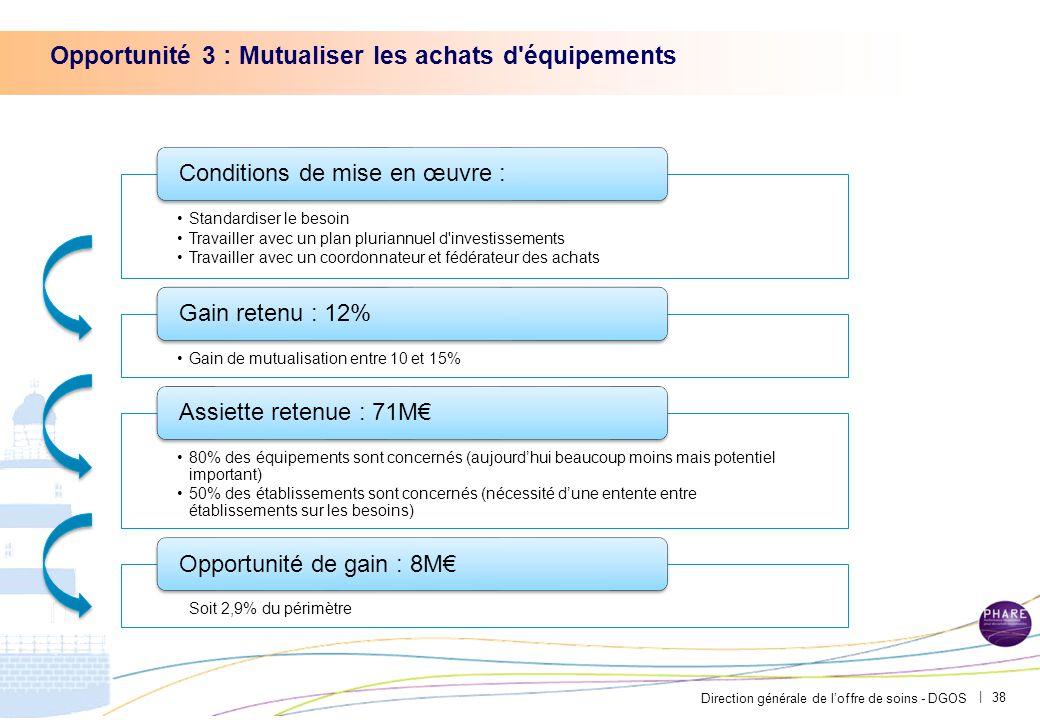 Direction générale de l'offre de soins - DGOS | Opportunité 3 : Mutualiser les achats d équipements 38