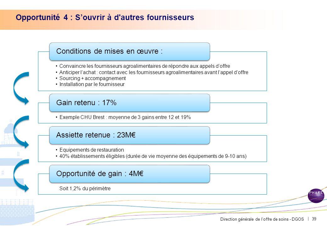 Direction générale de l'offre de soins - DGOS | Opportunité 4 : S'ouvrir à d autres fournisseurs 39