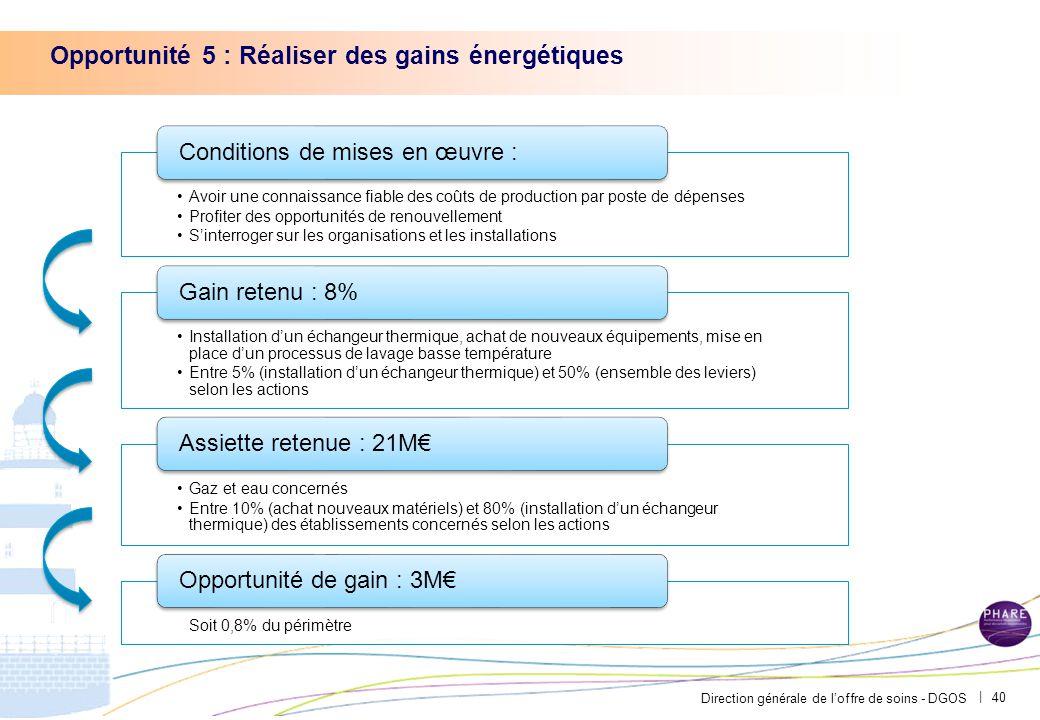 Direction générale de l'offre de soins - DGOS | Opportunité 5 : Réaliser des gains énergétiques 40