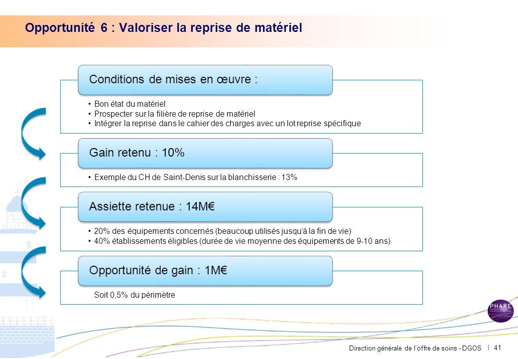 Direction générale de l'offre de soins - DGOS | Opportunité 6 : Valoriser la reprise de matériel 41