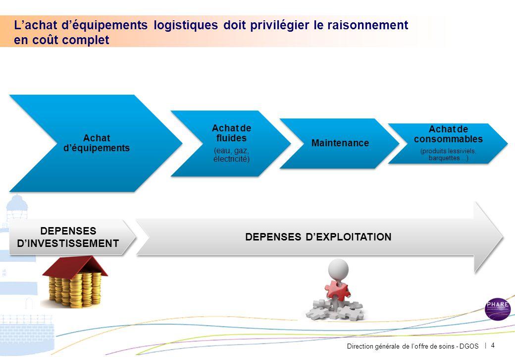 Direction générale de l'offre de soins - DGOS | L'achat d'équipements logistiques doit privilégier le raisonnement en coût complet Achat d'équipements