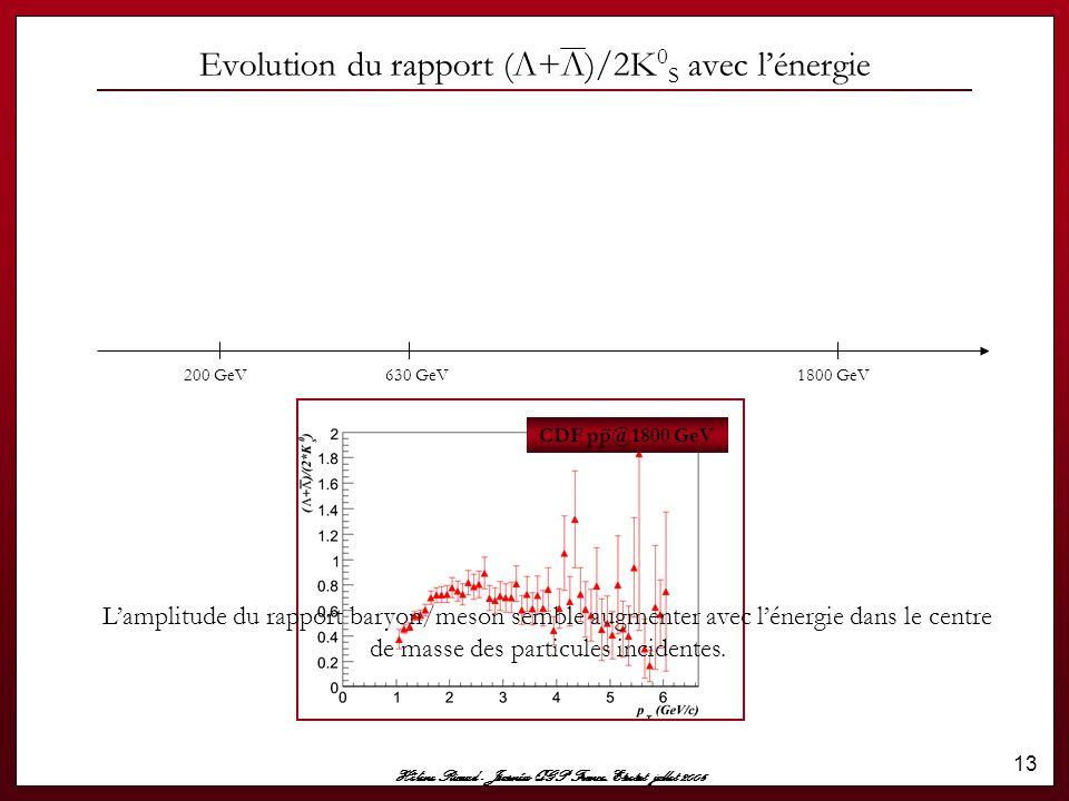 Hélène Ricaud - Journées QGP France, Etretat jullet 2006 13 Evolution du rapport (Λ+Λ)/2K 0 S avec l'énergie 200 GeV STAR pp@200 GeV UA1 pp@630 GeV 63