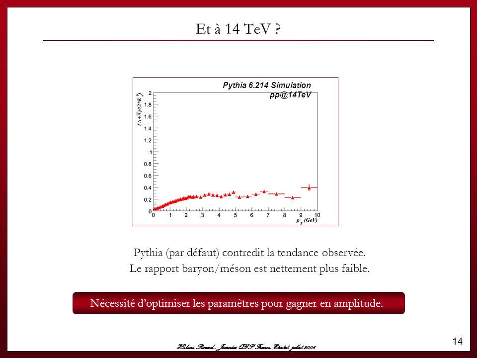 Hélène Ricaud - Journées QGP France, Etretat jullet 2006 14 Et à 14 TeV ? Pythia 6.214 Simulation pp@14TeV Pythia (par défaut) contredit la tendance o