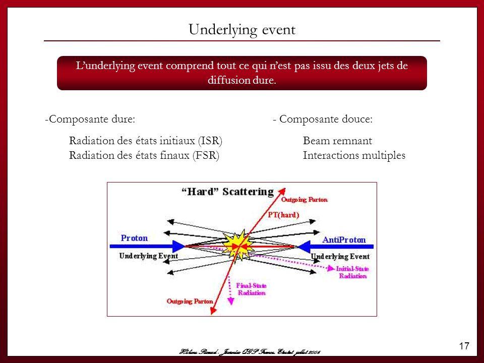 Hélène Ricaud - Journées QGP France, Etretat jullet 2006 17 Underlying event L'underlying event comprend tout ce qui n'est pas issu des deux jets de d