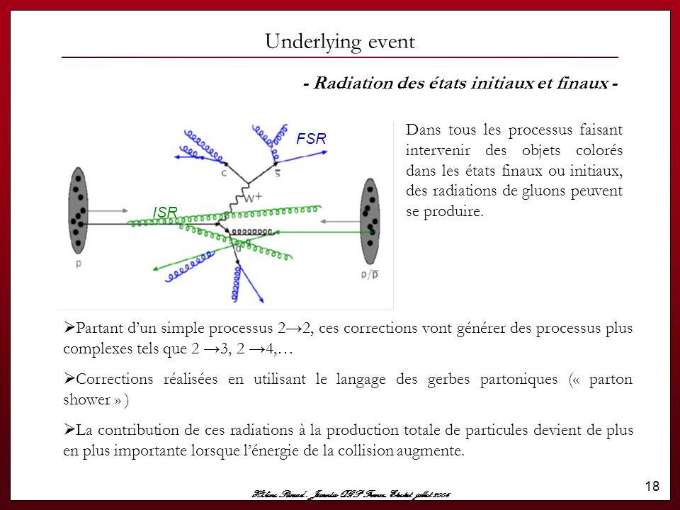 Hélène Ricaud - Journées QGP France, Etretat jullet 2006 18 Underlying event - Radiation des états initiaux et finaux - ISR FSR Dans tous les processu