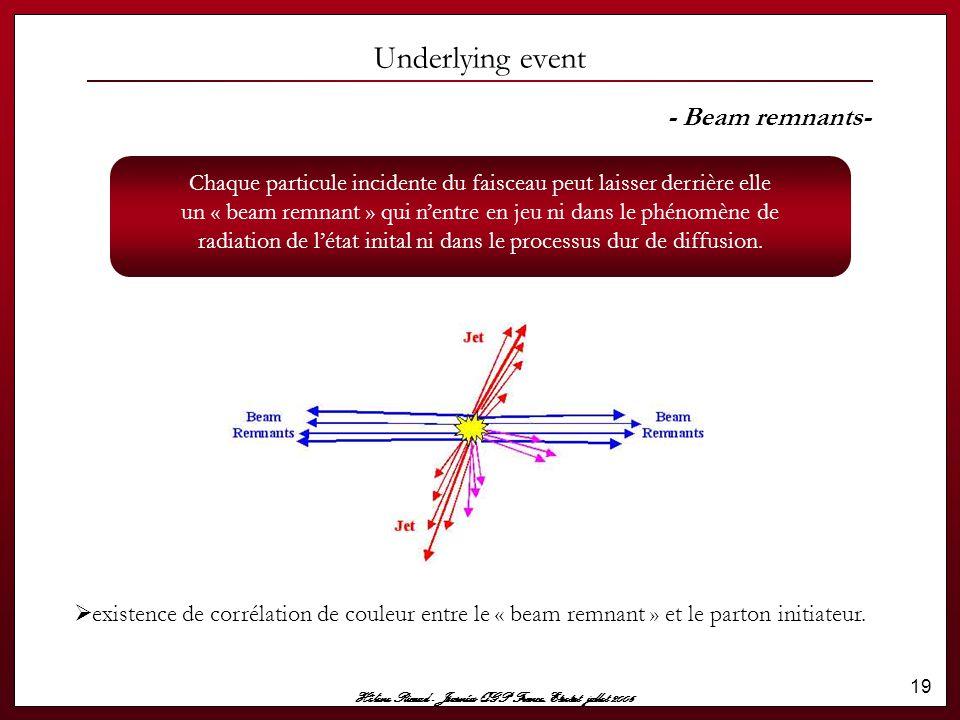 Hélène Ricaud - Journées QGP France, Etretat jullet 2006 19 Underlying event - Beam remnants- Chaque particule incidente du faisceau peut laisser derr