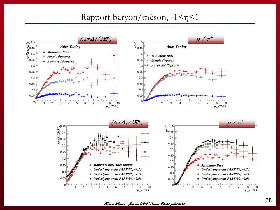 Hélène Ricaud - Journées QGP France, Etretat jullet 2006 28 Rapport baryon/méson, -1<η<1 p / π + (Λ+Λ)/2K 0 S p / π + (Λ+Λ)/2K 0 S
