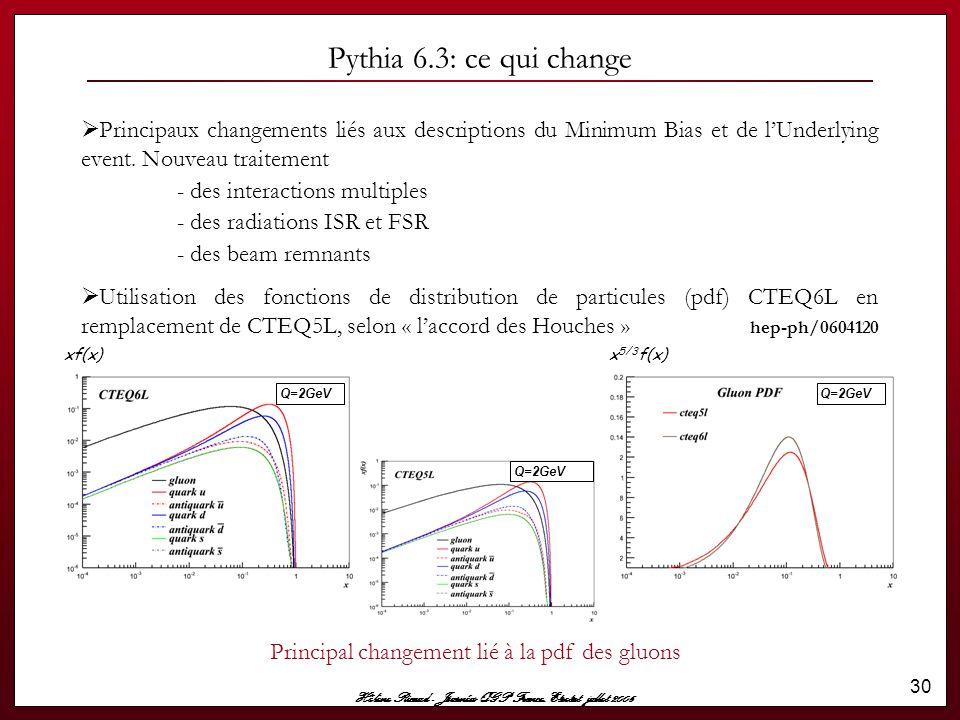 Hélène Ricaud - Journées QGP France, Etretat jullet 2006 30 Pythia 6.3: ce qui change  Principaux changements liés aux descriptions du Minimum Bias e