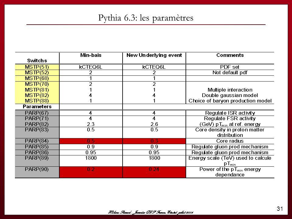 Hélène Ricaud - Journées QGP France, Etretat jullet 2006 31 Pythia 6.3: les paramètres