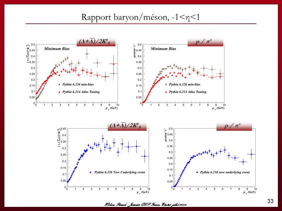 Hélène Ricaud - Journées QGP France, Etretat jullet 2006 33 Rapport baryon/méson, -1<η<1 p / π + (Λ+Λ)/2K 0 S