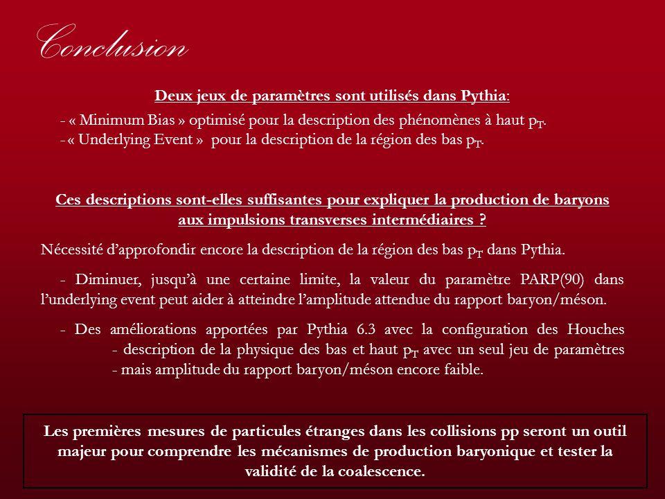 Hélène Ricaud - Journées QGP France, Etretat jullet 2006 34 Conclusion Deux jeux de paramètres sont utilisés dans Pythia: - « Minimum Bias » optimisé