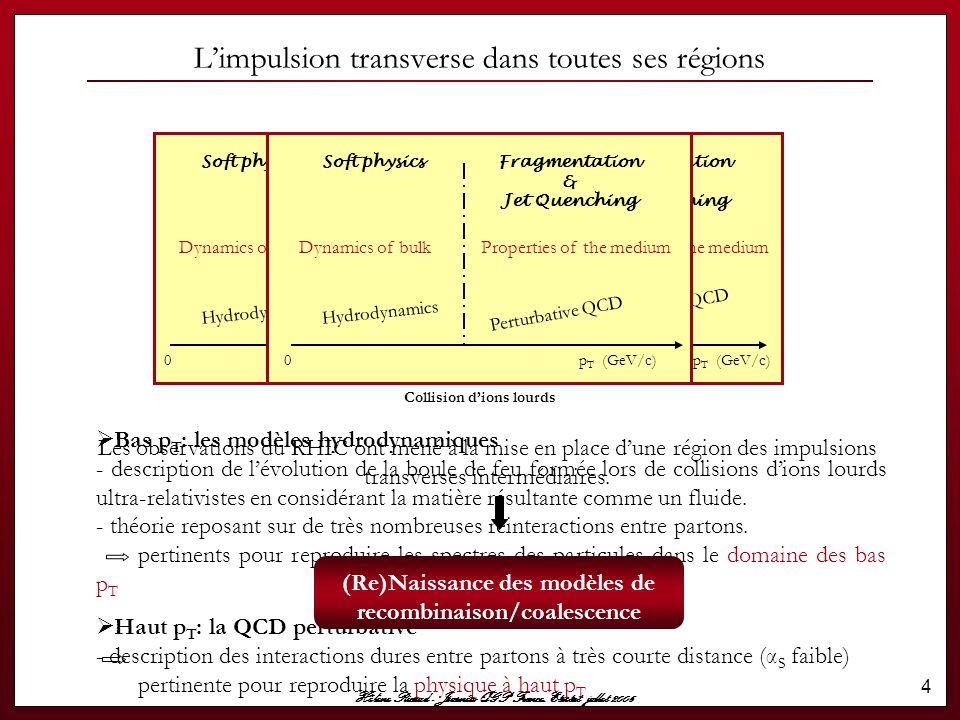 Hélène Ricaud - Journées QGP France, Etretat jullet 2006 5 Fragmentation & Coalescence Lors de la production de baryons deux processus entrent en compétition:  La fragmentation: Parton initiateur p T → p h = z.p T selon une probabilité D q→h (z) z: énergie nécessaire pour créer des quarks à partir du vide D q→h (z): fonction de fragmentation du quark q en un hadron h avecd'où un rapport baryon/meson La fragmentation n'est pas un processus dominant à p T < 4-6 GeV/c Phenix p/π Nucl.Phys.A721:273-276,2003