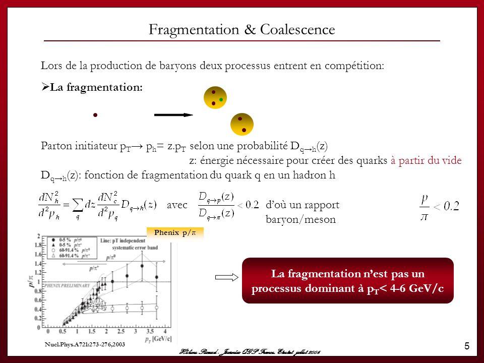 Hélène Ricaud - Journées QGP France, Etretat jullet 2006 6 Fragmentation & Coalescence Lors de la production de baryons deux processus entrent en compétition:  La fragmentation: Parton initiateur p T → p h = z.p T selon une probabilité D q→h (z) z: énergie nécessaire pour créer des quarks à partir du vide D q→h (z): fonction de fragmentation d'un quark q en un hadron h  La coalescence: Association de quarks proches dans l'espace des phases.