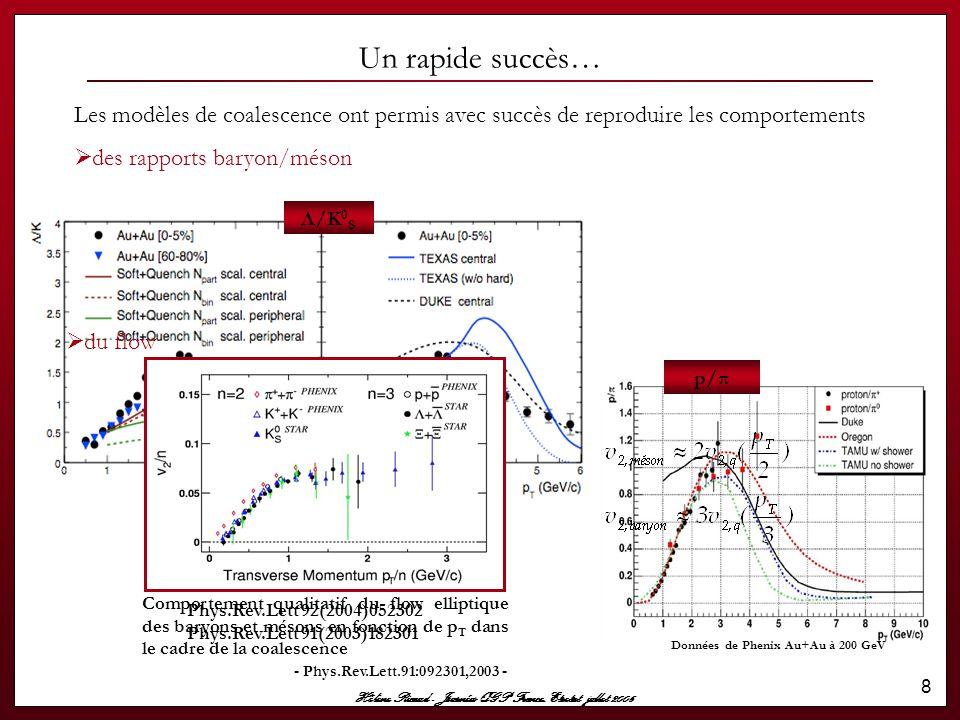 Hélène Ricaud - Journées QGP France, Etretat jullet 2006 9 …mais des limites cependant Des interrogations demeurent quant-à la rigueur des modèles de coalescence:  conservation de l'énergie non imposée  surprenante absence des gluons pour expliquer la formation des hadrons.