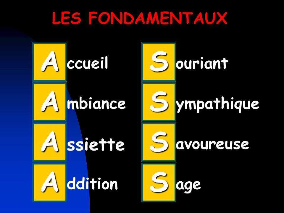 Le français consomme seulement 1 repas sur 7 l'extérieur du domicile Les attentes des clients, avec 5 grandes pistes à suivre R Repas de plus en plus