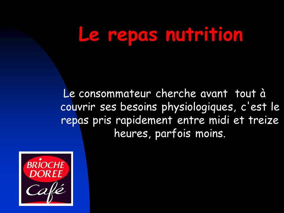 Le repas nutrition Le consommateur cherche avant tout à couvrir ses besoins physiologiques, c est le repas pris rapidement entre midi et treize heures, parfois moins.