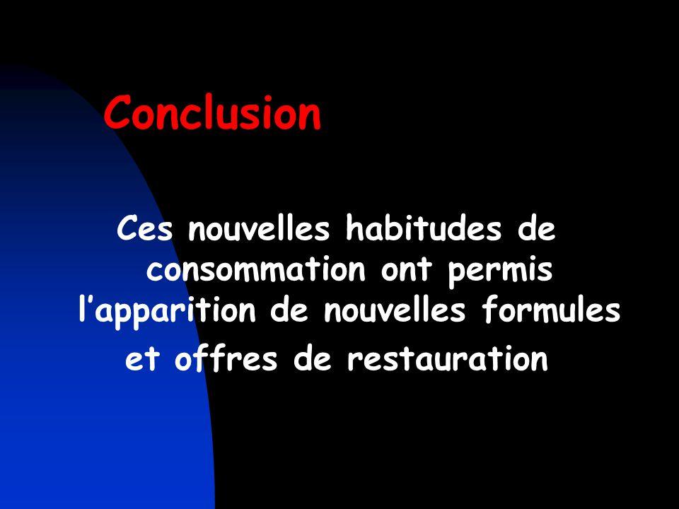 Conclusion Ces nouvelles habitudes de consommation ont permis l'apparition de nouvelles formules et offres de restauration
