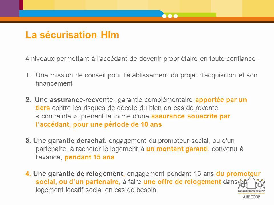 La sécurisation Hlm 4 niveaux permettant à l'accédant de devenir propriétaire en toute confiance : 1.Une mission de conseil pour l'établissement du pr