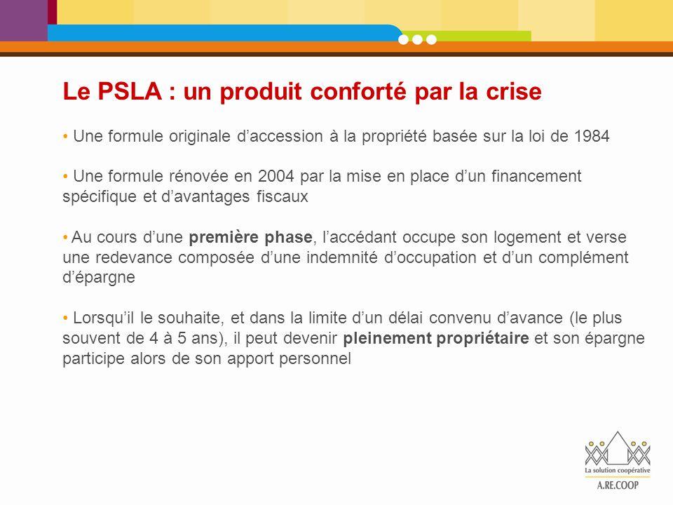 Le PSLA : un produit conforté par la crise Une formule originale d'accession à la propriété basée sur la loi de 1984 Une formule rénovée en 2004 par l