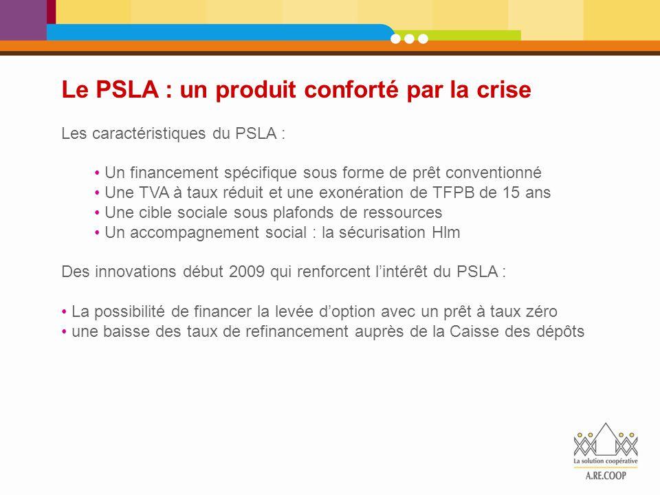 Le PSLA : un produit conforté par la crise Les caractéristiques du PSLA : Un financement spécifique sous forme de prêt conventionné Une TVA à taux réd